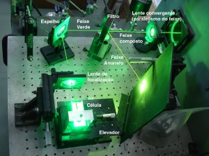 IEAv posiciona a FAB na vanguarda da nanotecnologia