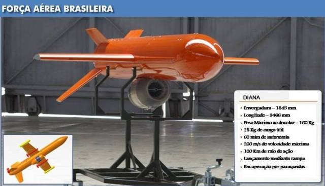 Esquadrão Hórus da FAB terá novo tipo de alvo aéreo