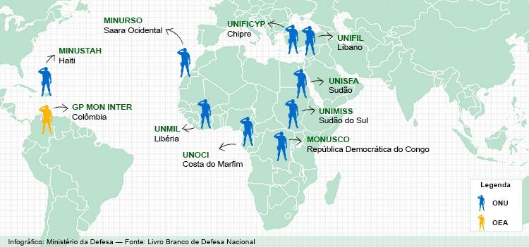 Missões de Paz do Brasil