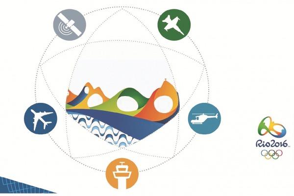 Medidas buscam manter a circulação aérea segura, rápida e ordenada