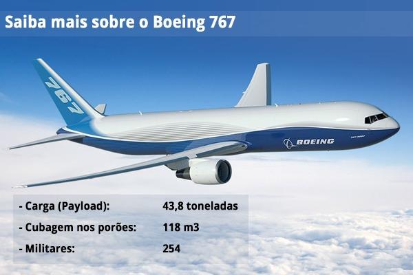 FAB anuncia assinatura de contrato para locação de Boeing 767-300ER