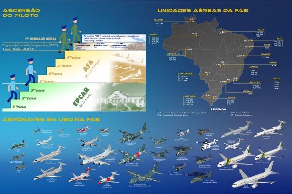 cf86f6f51 Ao concluir o PESOP, o aviador é transferido para os esquadrões da FAB ...