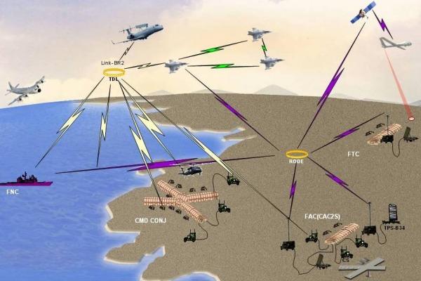 AZUVER é o maior exercício conjunto de planejamento e condução de operações do Ministério da Defesa