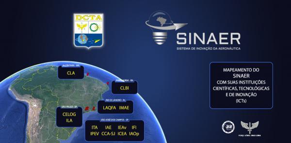 SINAER tem a finalidade gerenciar as atividades relacionadas à Gestão da Inovação Tecnológica no âmbito do Comando da Aeronáutica