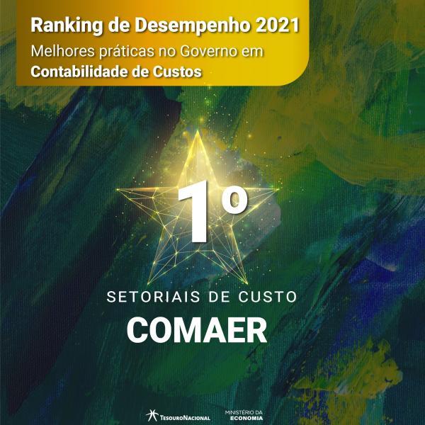 O reconhecimento foi em razão do desempenho na qualidade da informação de custos no ano de 2019