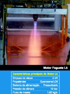 Brasil pesquisa propulsão líquida para foguetes
